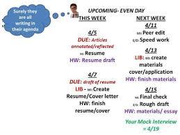 Draft Resume Basic Resume Writing Ppt Video Online Download