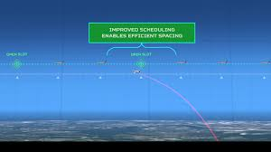 nasa launches 5 year tech demo to improve air traffic flow at