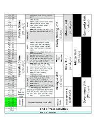 lesson plan series creating long range plans teaching maddeness