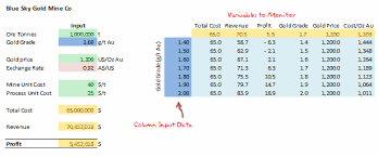 one way data table excel data tables monte carlo simulations in excel a comprehensive