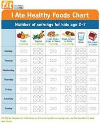 best 25 balanced diet chart ideas on pinterest balanced diet
