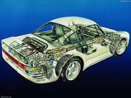 80s porsche 959 porsche 959 prototype car rolodex