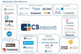 Data Map The New Alpha 34 Startups Providing Alternative Data For