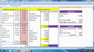 Consolidated Balance Sheet Template Business Combination 2 Mp4