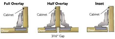full overlay cabinet hinges how to choose the right hinges for your project doors woodworking