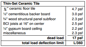 best subfloor for ceramic tile buildingadvisor
