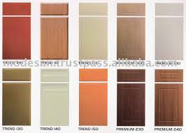 Kitchen Cabinet Doors Only Kitchen Cabinet Door Material Images Glass Door Interior Doors