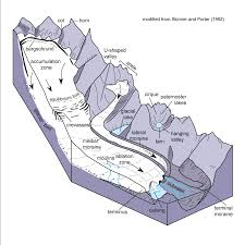 Ice Age Interactive Map My Blog by New Wgs Glacial Geology Webpage And Ice Age Floods Story Map
