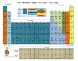where are semiconductors on the periodic table 208 best periodic tables of everything images on pinterest