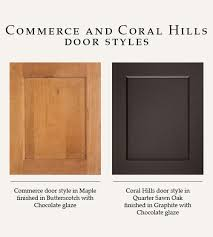 three new cabinet doors for your home