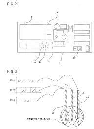 patent us20070255269 multi channel radio frequency generator for