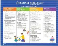preschool lesson plan template copy of pre k at john hay lesson
