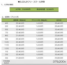 mitsubishi fiore c13 たぶんかフリースクール 認定npo法人 多文化共生センター東京