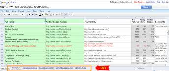List Of Spreadsheet Software Spreadsheet Laika S Medliblog