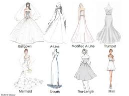 wedding dress types handaculture wedding dress ideas