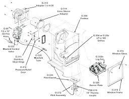 parts of a gas stove u2013 panem et circenses me