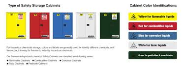 flammable gas storage cabinets flammable gas storage cabinets chemical safety storage cabinets 30