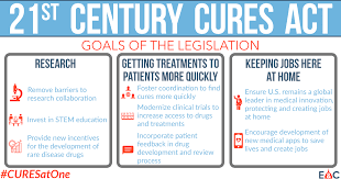century 21 si e social 21st century cures energy and commerce committee