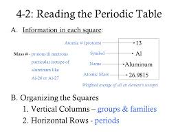 is aluminum on the periodic table periodic table what number is aluminum on the periodic table