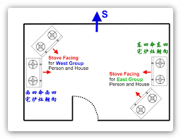 good feng shui house floor plan know your life story enjoy good feng shui with a well located kitchen