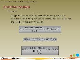 sample breakeven analysis hotel break even analysis 6 break even