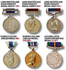 Awards And Decorations Army What U0027s That Medal For Britain U0027s Military Awards Explained Daily