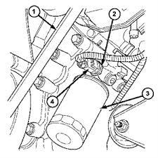 2001 jeep grand pressure sending unit solved where is the pressure sending unit located on fixya