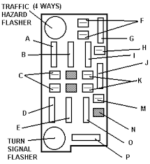 chevy truck fuse block diagrams chuck u0027s chevy truck pages