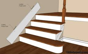 scribing skirt boards at the edge of stairs fix for the gap