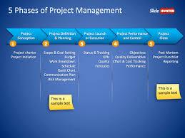 project management powerpoint presentation template 50 best