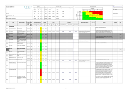 Sample Cost Analysis Template by Project Risk Assessment Template Xls Besttemplates123