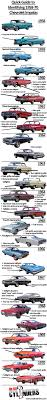best 25 classic auto ideas on pinterest classic car trader