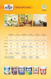 berger exterior paint catalogue part 42 berger paints