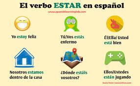 making sentences using estar in spanish with audio