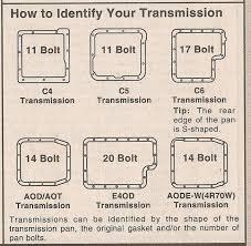 image result for 1990 ford transmission identification ford