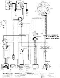 100 yamaha boat wiring diagram yamaha outboard serial