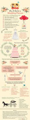 wedding planner requirements how to become a wedding planner schools