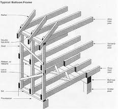 Craig Kamman New Home Construction Framing House Floor Joists Construction