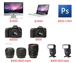 wedding photographer cost why wedding photography costs what it does