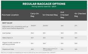 frontier baggage fees rundown on ultra low cost carrier fees