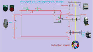 dol starter connection diagram in animation and schneider electric