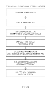 Commercial Lease Termination Agreement Patent Us20130124276 Method For Advertising On A Smart Phone
