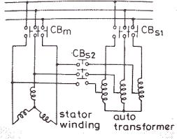induction motor drives starting braking speed control of