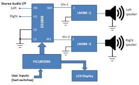 variable resistor using microcontroller