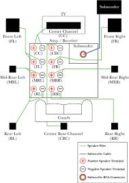 speakerswired home stereo wiring diagram wiring diagram