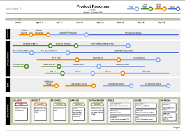 agile project management excel template project management docs