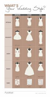dress sleeve styles and names dress images