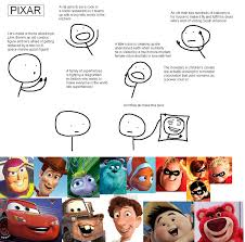 Pixar Meme - pixar logic pixar know your meme