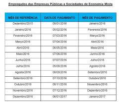 pagamento mes agosto estado paraiba g1 governo do rj divulga calendário de pagamento de servidores em