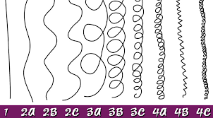 Hair Types by What Are 4a 4b And 4c Hair Types Answers And Picture Exles